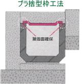 プラ捨型枠工法